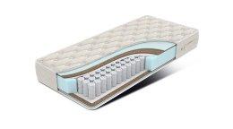Преимущества ортопедических матрасов для спальни
